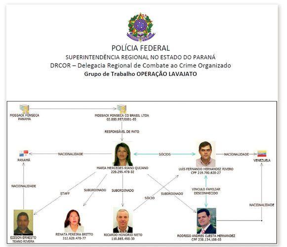 Claves para entender el caso Mossack Fonseca