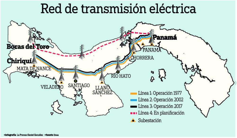 Comisiones para la cuarta línea de transmisión eléctrica