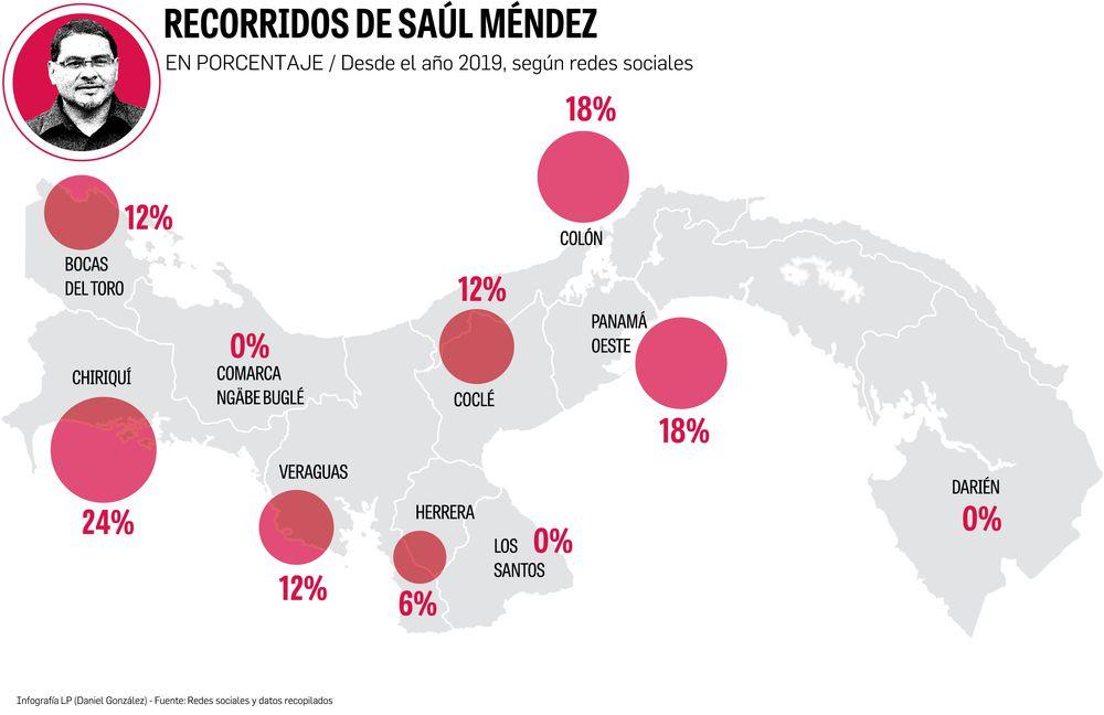 Panamá Oeste y Chiriquí, donde buscan los votos