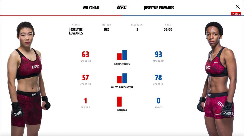 Panameña Joselyne Edwards debuta y gana en la UFC