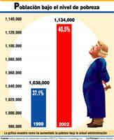 ¿Quitarle a los pobres para darle a los ricos?