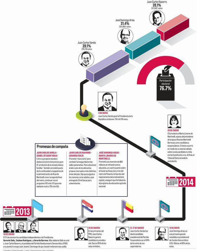La fogosa y reñida campaña electoral de mayo de 2014
