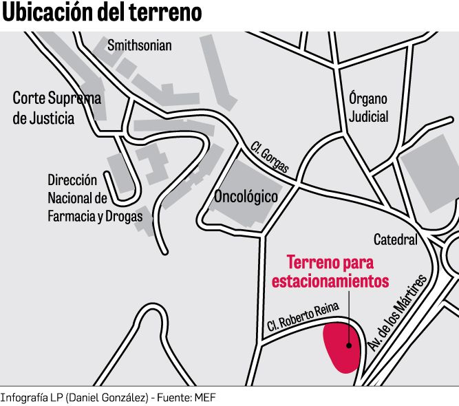 Área verde en Ancón, frente a nueva amenaza