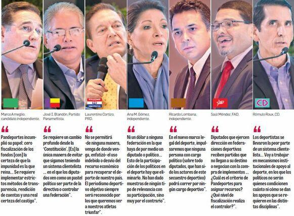 Candidatos y el caso Pandeportes