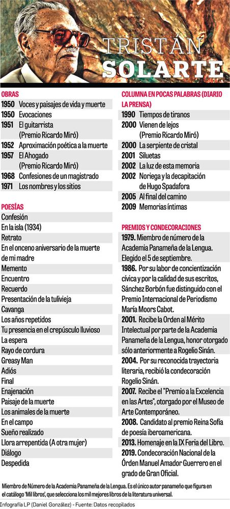 La muerte le arrebata a Panamá un adalid
