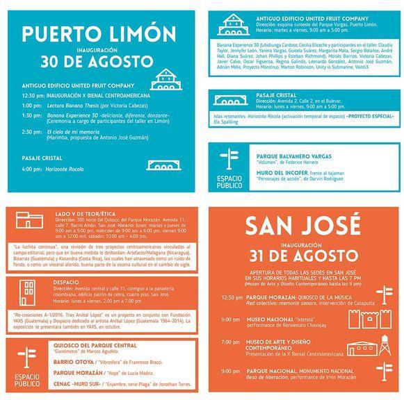 Comienza la Bienal Centroamericana de Arte