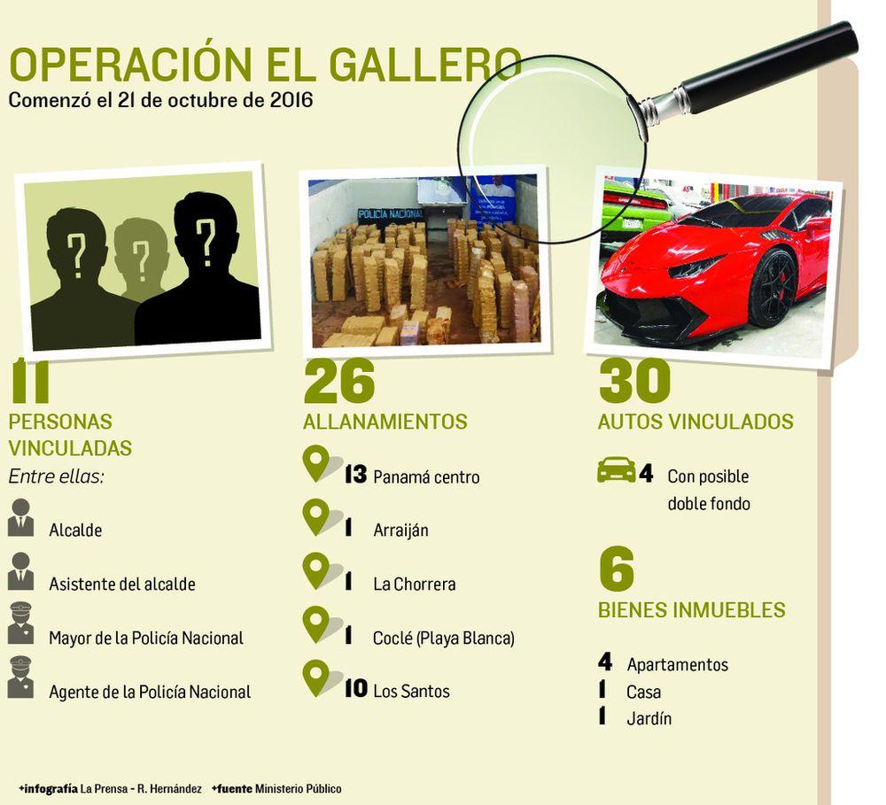 Fiscalía: narcorred penetra Municipio de La Villa y la Policía