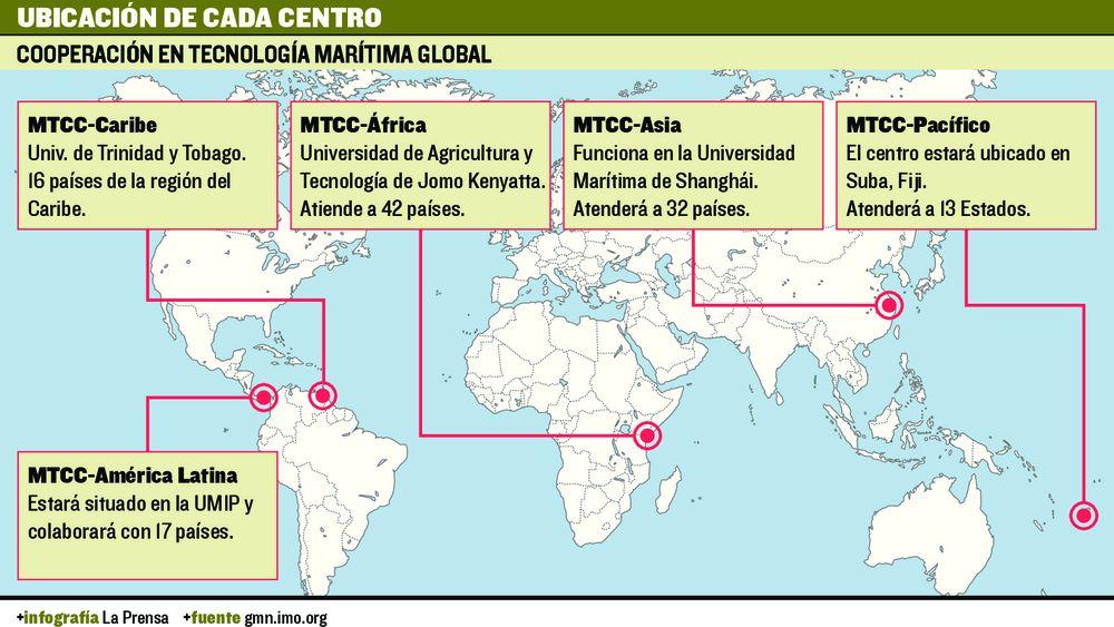 Panamá se retrasa con centro de la OMI