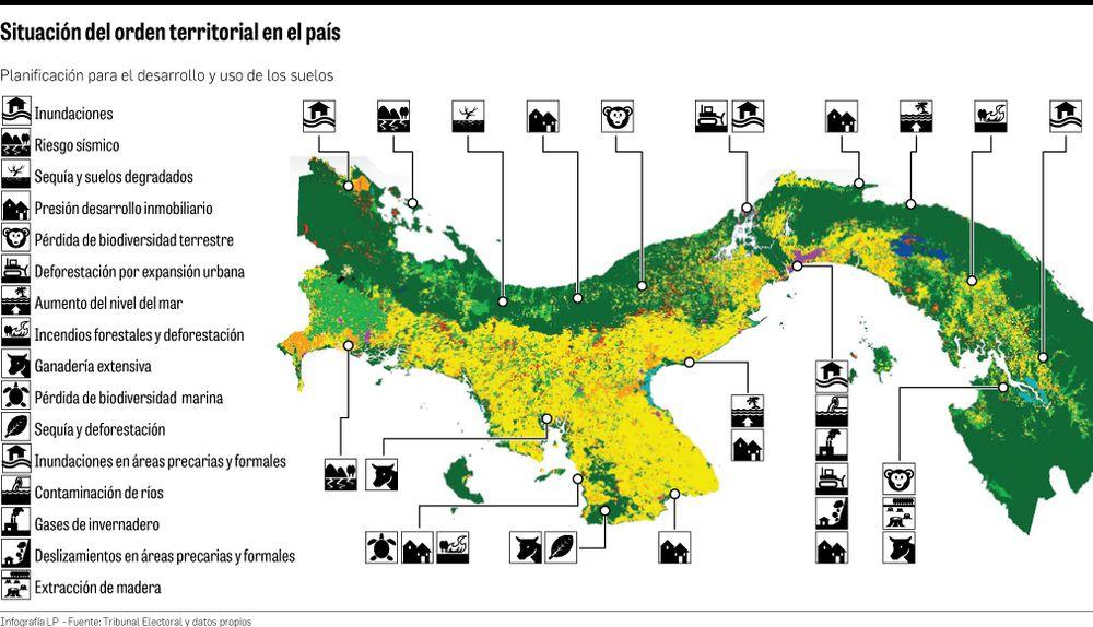 Las secuelas de la mala planificación del suelo