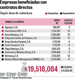 AAUD will spend about $ 20 million on direct contracts