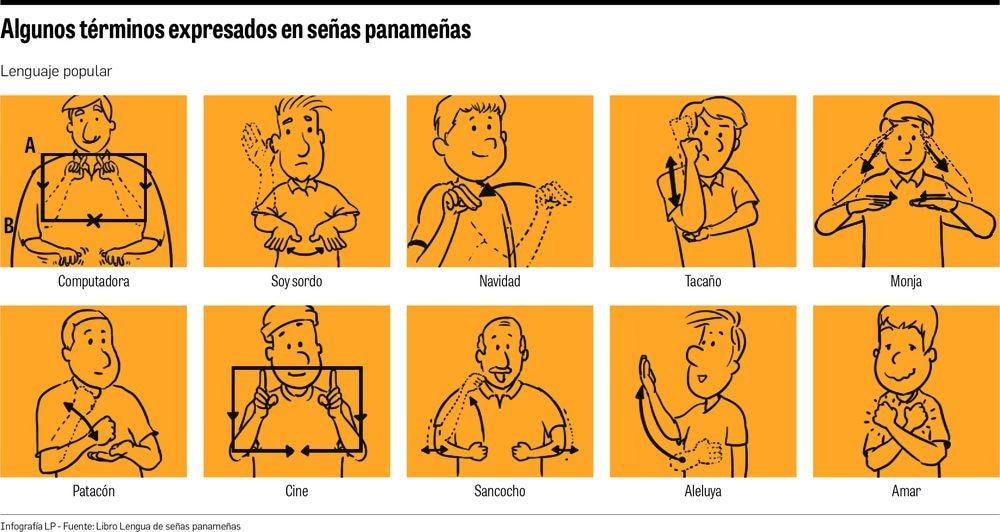 Lengua de señas se digitaliza