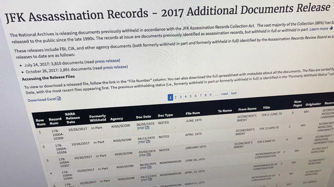 Gobierno de Estados Unidos divulga en línea miles de archivos sobre asesinato de Kennedy