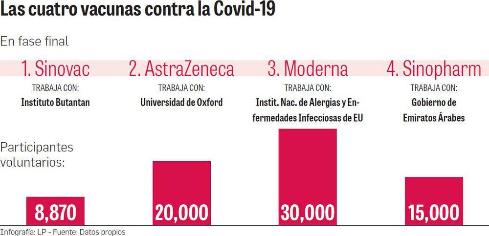 Panamá, en ensayos clínicos de vacunas contra el virus