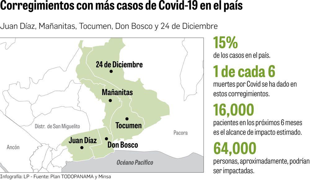 Panamá alcanza los 79  mil  402 casos acumulados