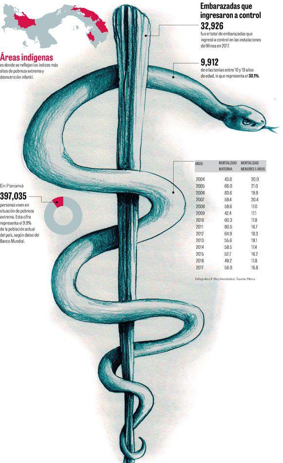 Los ODS de salud, desafíos ineludibles para Panamá