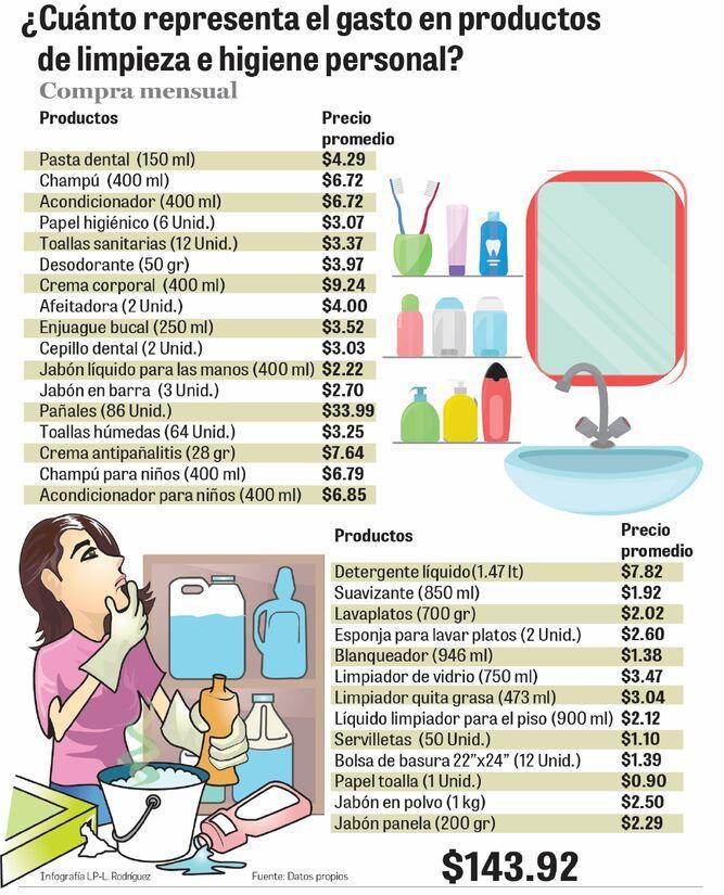 Los productos que diluyen la regulación de precios