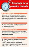¿Qué es el consorcio San Lorenzo?