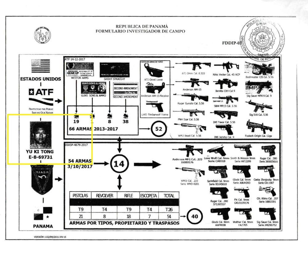 El expediente secreto del escándalo por armas en Panamá