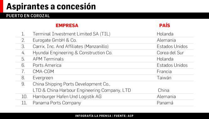 PPC pide contrato directo en Corozal