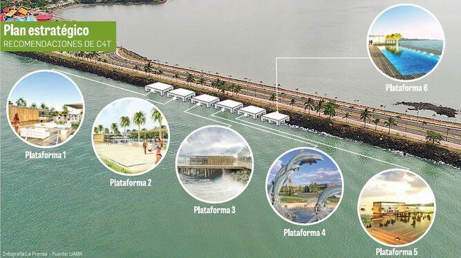 Instalarán plataformas marinas en calzada de Amador