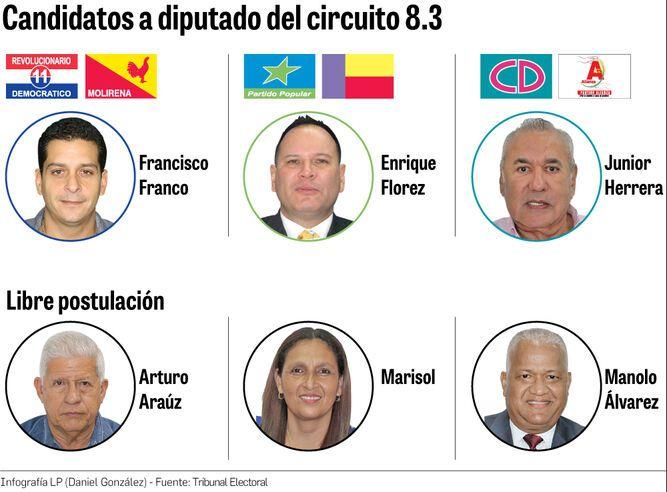 Seis candidatos se pelean la curul del 8-3
