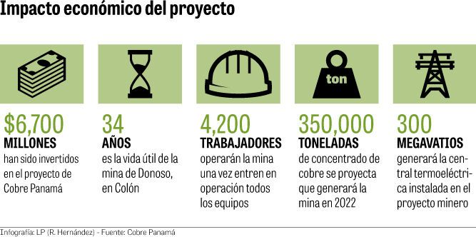 Mina de Donoso ha producido 6,542 toneladas de cobre