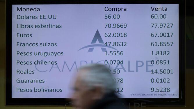 ¿Qué pasó en Argentina? ABC del sacudón político-económico